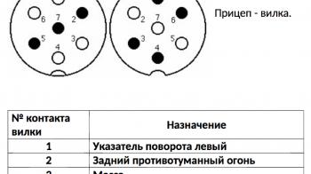 Авторозетка для прицепа схема подключения – Распиновка розетки прицепа легкового автомобиля — схема подключения фаркопа